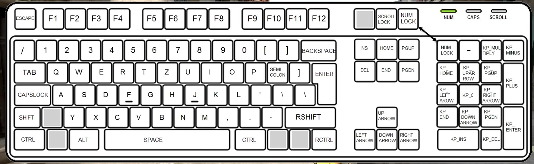 CS GO Keyboard Keys Buyscript